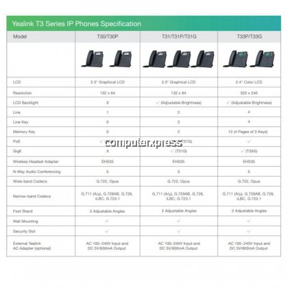 Yealink SIP-T31P Classic Business IP Phone